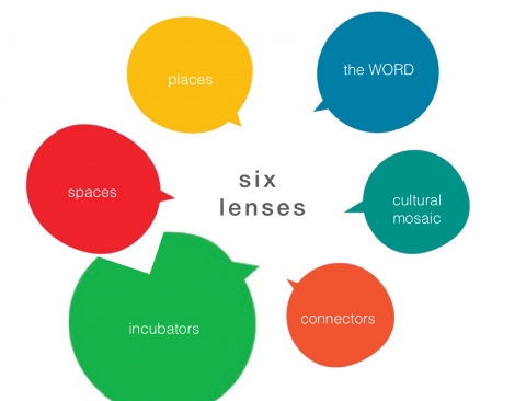 The six lenses of cultural benefit